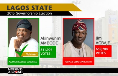 2015 Lagos Election Score Card